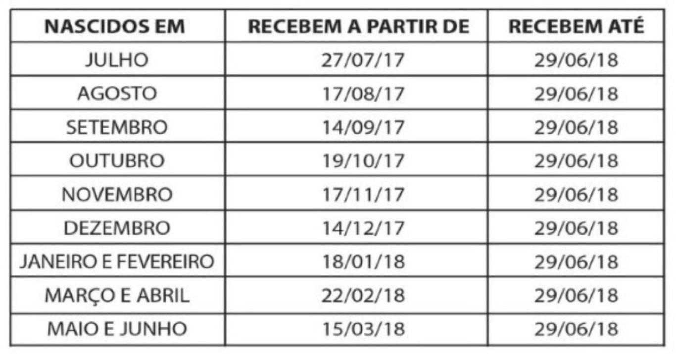 Idosos sacaram R$ 1,3 bilhão dos fundos do PIS/Pasep