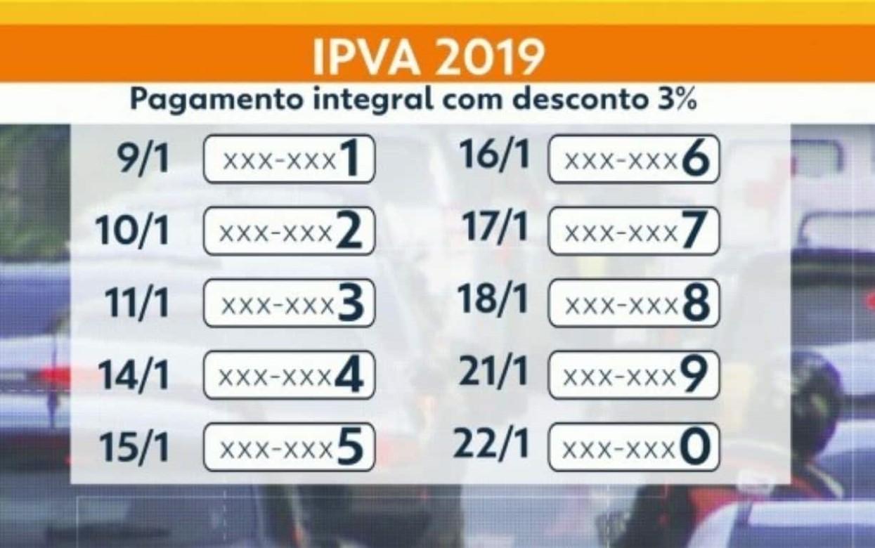 Tabela-IPVA