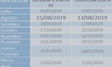 NOVA VERSÃO DO APP CARTÕES CAIXA ESTÁ NO AR
